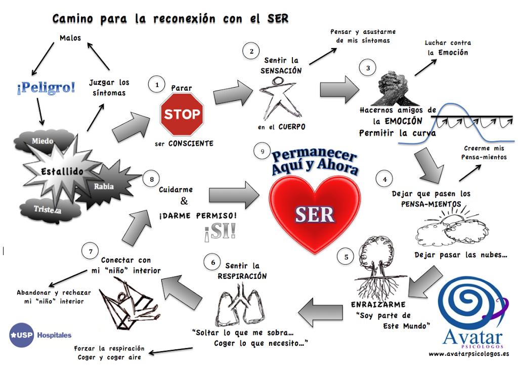 Reconexio-CC-81n-con-el-Ser-Imagen